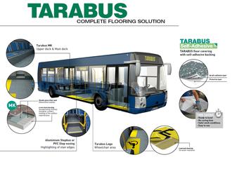 Tarabus presentation